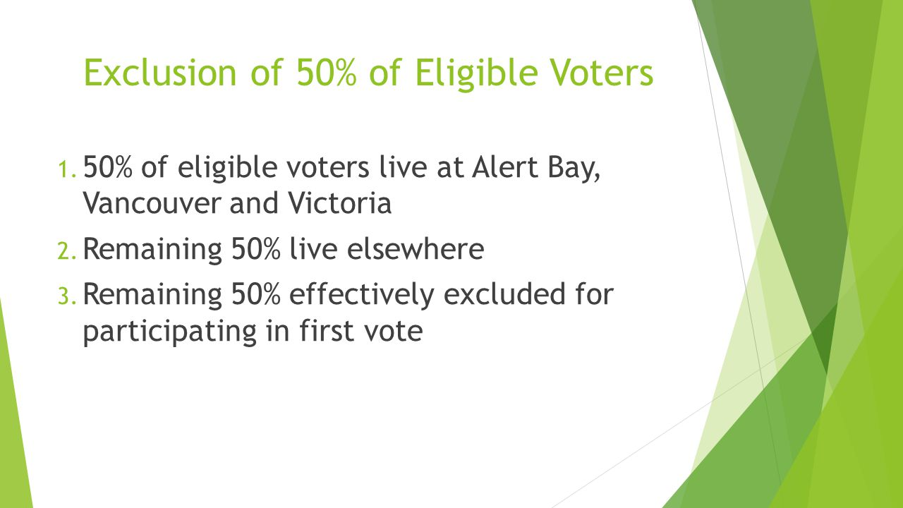 Exclusion of 50% of Eligible Voters 1. 50% of eligible voters live at Alert Bay, Vancouver and Victoria 2. Remaining 50% live elsewhere 3. Remaining 5