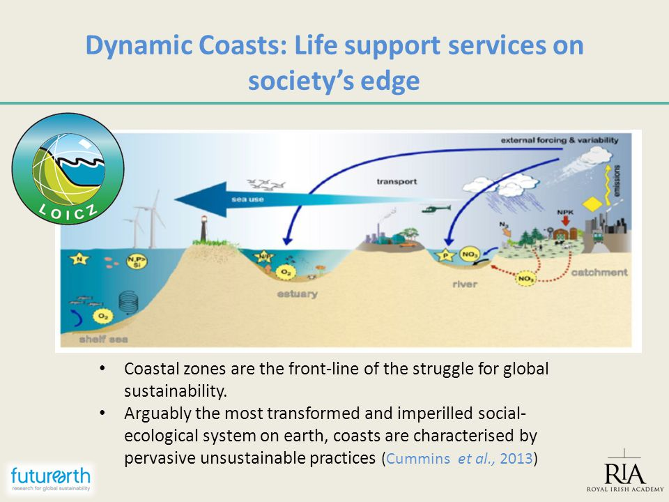Dynamic Coasts: Life support services on society's edge Coastal zones are the front-line of the struggle for global sustainability. Arguably the most