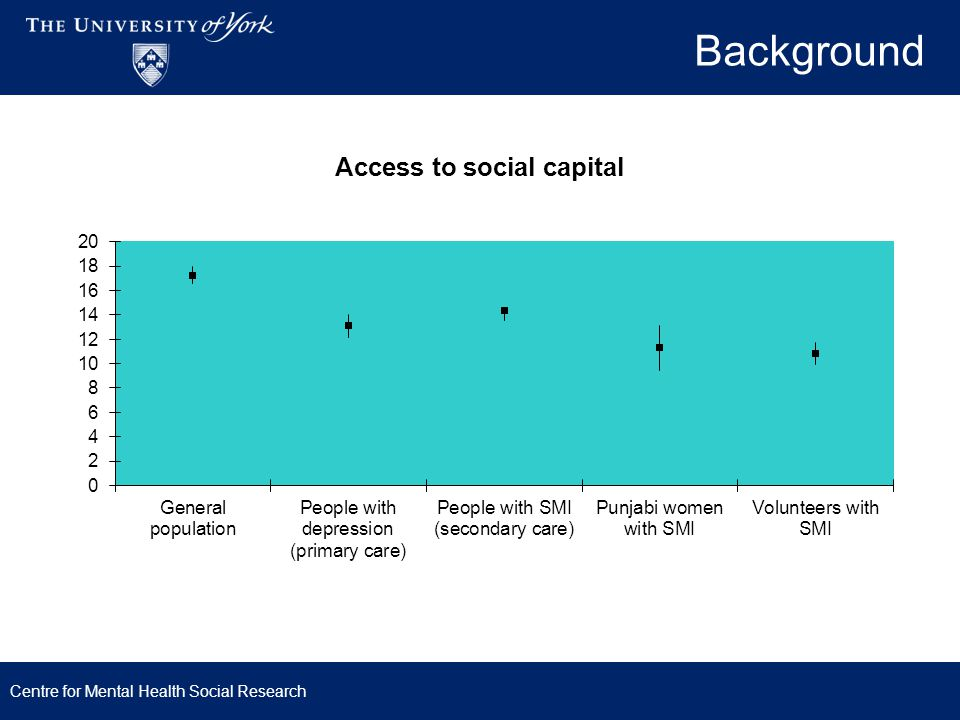 Global Policy Context The impact of global mental health initiatives that enhance social capital is two-fold: 1.
