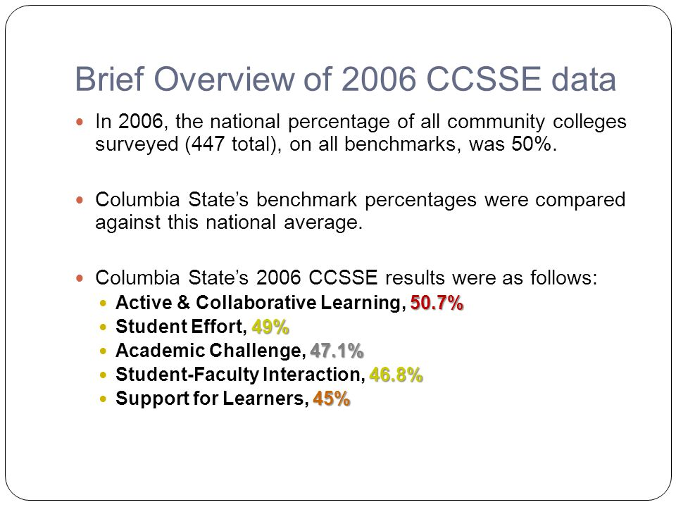 Brief Overview of 2006 CCSSE data In 2006, the national percentage of all community colleges surveyed (447 total), on all benchmarks, was 50%.
