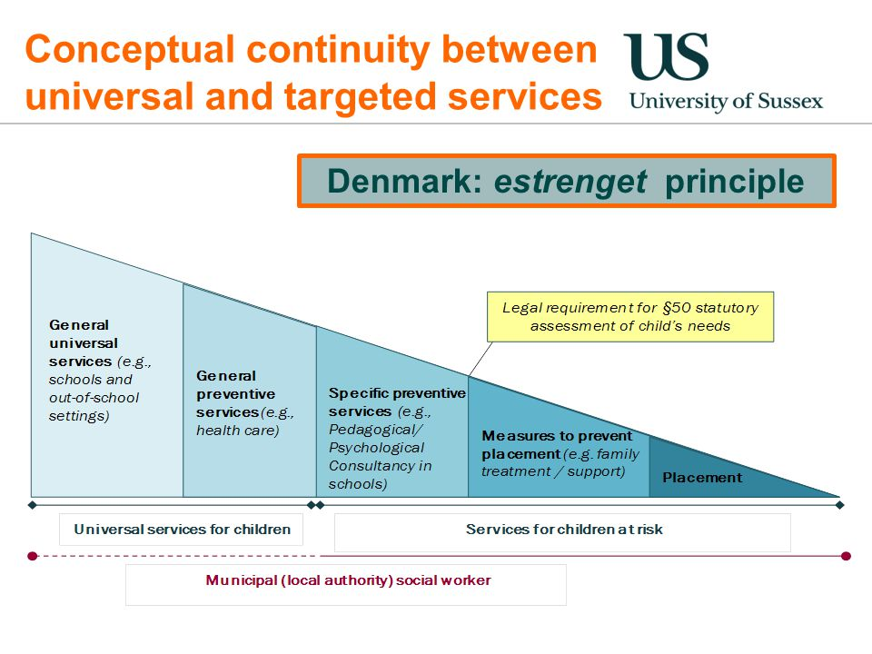 Conceptual continuity between universal and targeted services Denmark: estrenget principle