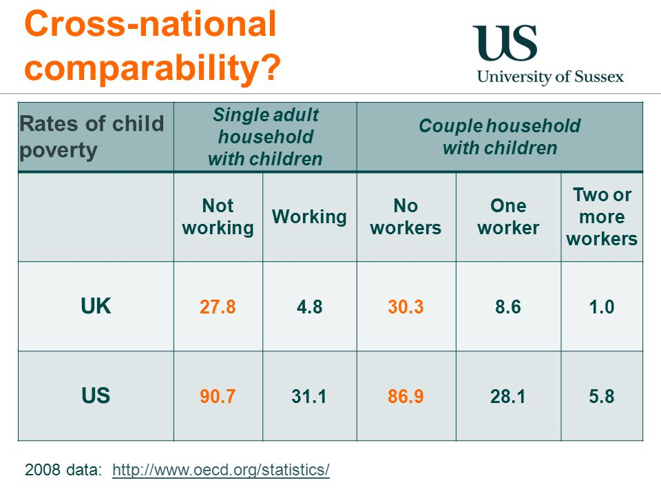 Cross-national comparability.