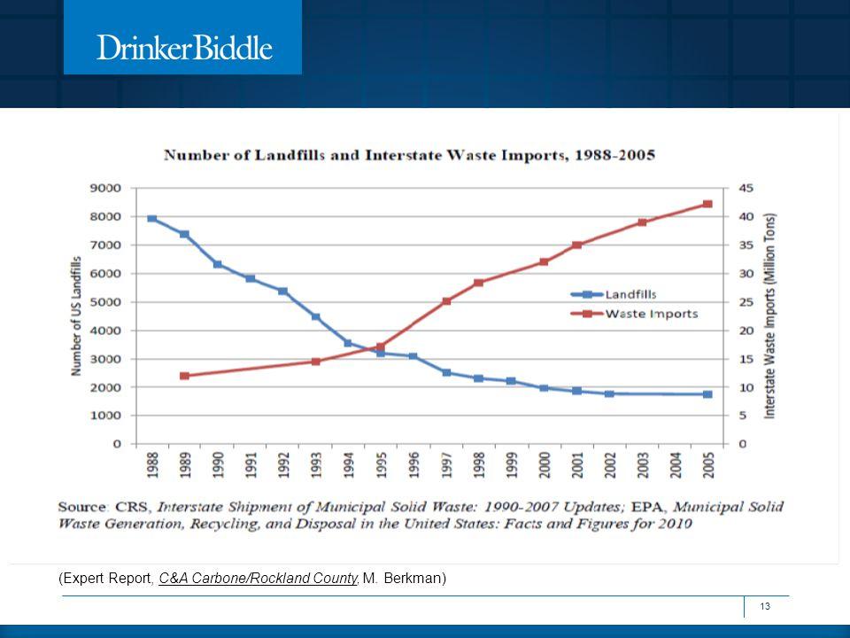 (Expert Report, C&A Carbone/Rockland County, M. Berkman) 13