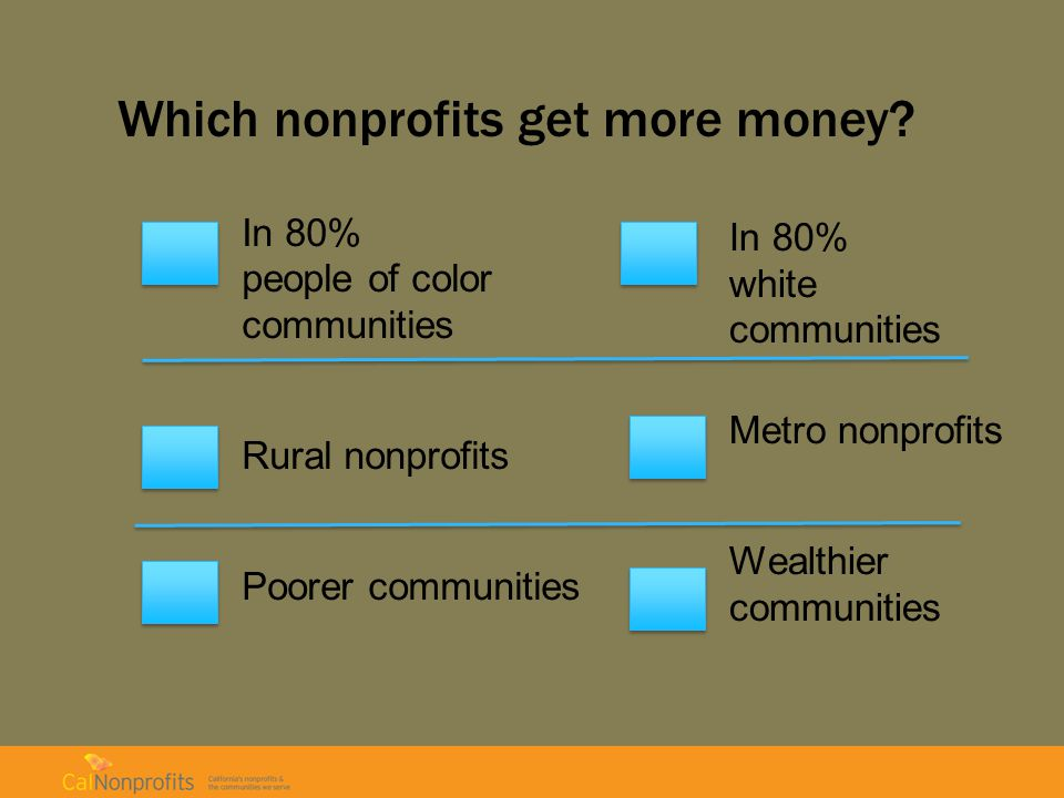 Which nonprofits get more money.