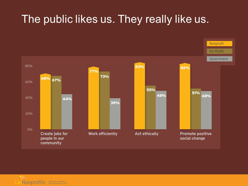 The public likes us. They really like us.
