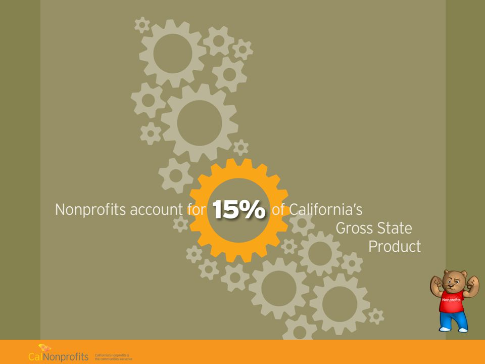 Are there more and more California nonprofits every year.