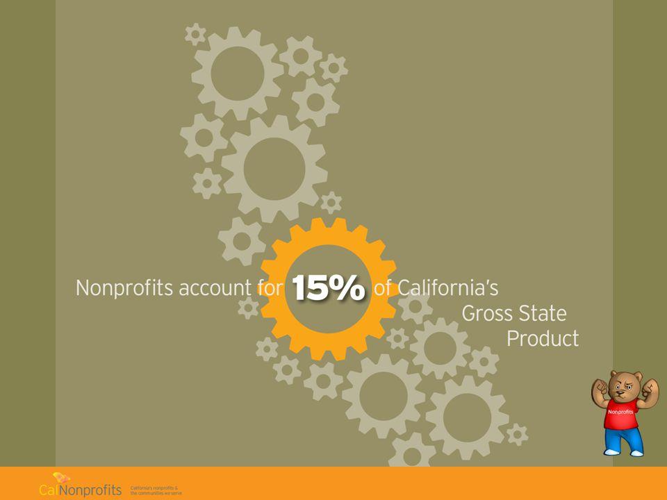 Which nonprofits get more money.