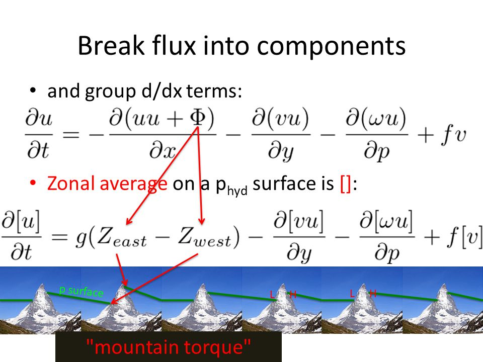 Break flux into components and group d/dx terms: Zonal average on a p hyd surface is []: mountain torque p surface L H L H