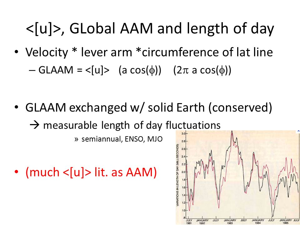 , GLobal AAM and length of day Velocity * lever arm *circumference of lat line – GLAAM = (a cos(  )) (2  a cos(  )) GLAAM exchanged w/ solid Earth (conserved)  measurable length of day fluctuations » semiannual, ENSO, MJO (much lit.