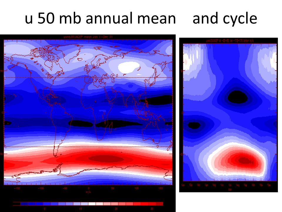 u 50 mb annual mean and cycle