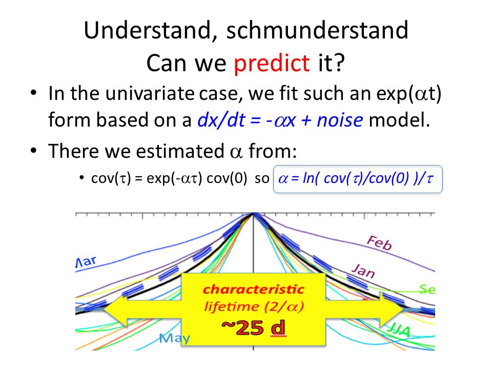 Understand, schmunderstand Can we predict it? In the univariate case, we fit such an exp(  t) form based on a dx/dt = -  x + noise model. There we e