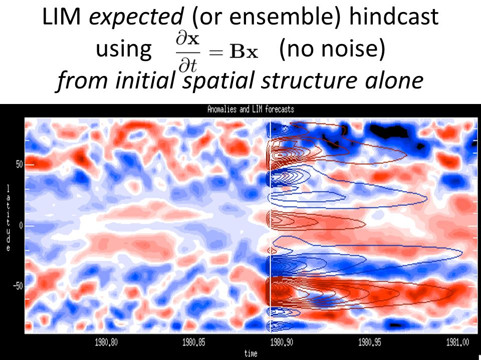 LIM expected (or ensemble) hindcast using (no noise) from initial spatial structure alone