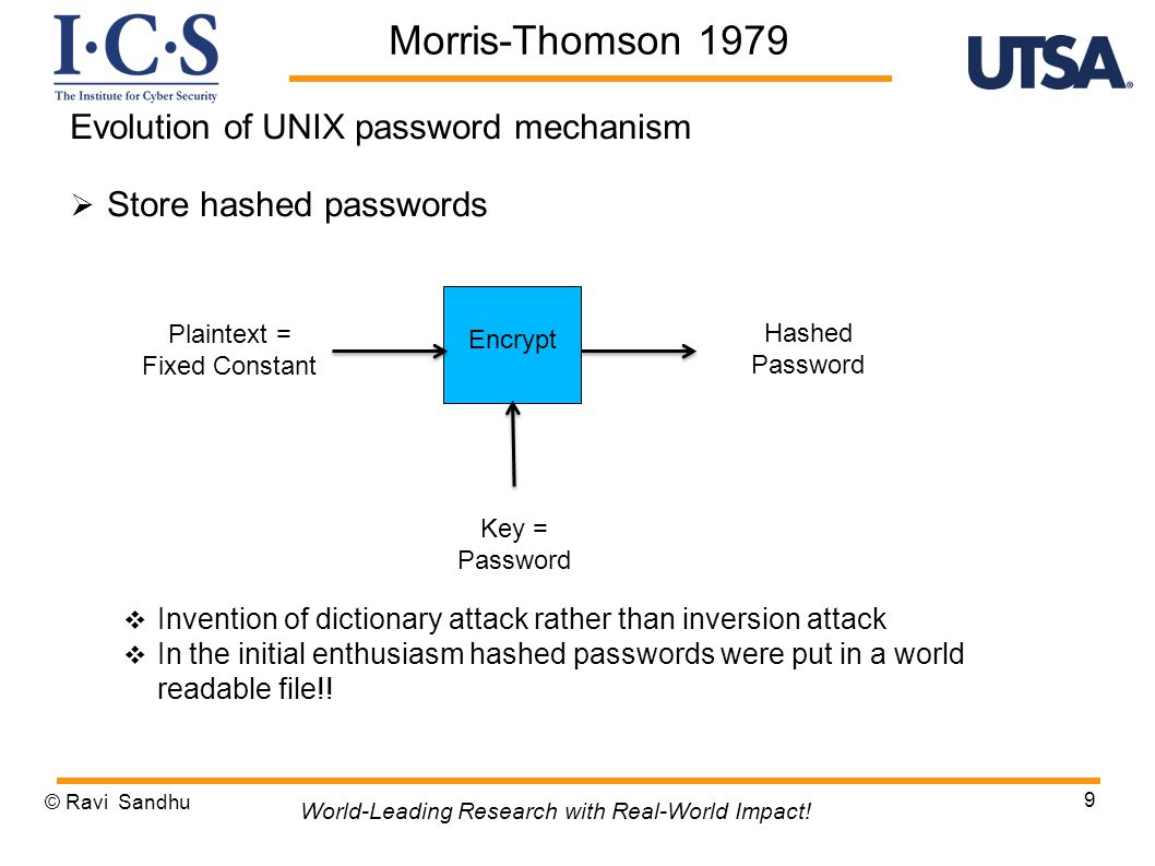Evolution of UNIX password mechanism  Store hashed passwords  Invention of dictionary attack rather than inversion attack  In the initial enthusiasm hashed passwords were put in a world readable file!.