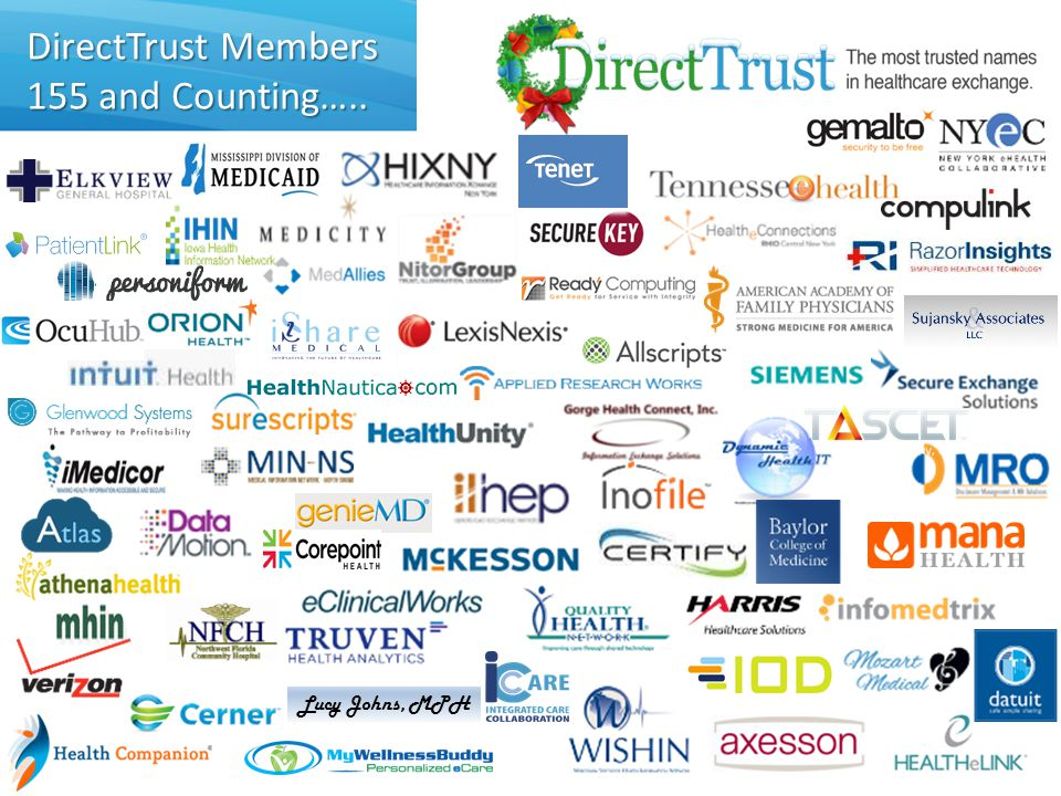 www.DirectTrust.org 1101 Connecticut Ave NW, Washington, DC 20036 Care Coordination Facts More than a quarter of Americans live with one or more chronic conditions cared for across multiple settings.
