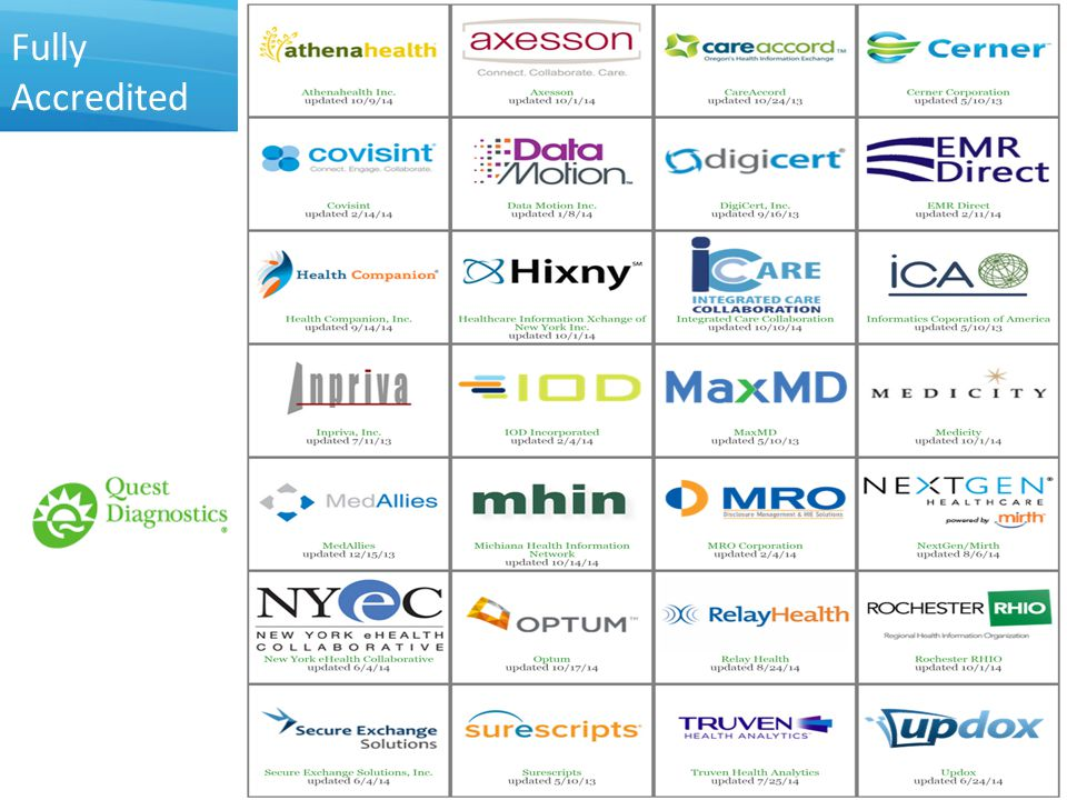 www.DirectTrust.org 1101 Connecticut Ave NW, Washington, DC 20036 10 The DirectTrust network of networks continues to grow exponentially  29 fully accredited and audited HISPs, 19 CA/Ras  19 candidate status HISPs, 1 RA: 8 applicants  39 HISPs in trust anchor bundles  50+ HIEs and 350+ certified EHRs supported  33,166 health care organizations supported  655,413 Direct accounts/addresses provisioned  21+ million Direct messages past 24 months  75,363 patient/consumer Direct accounts/addresses provisioned note