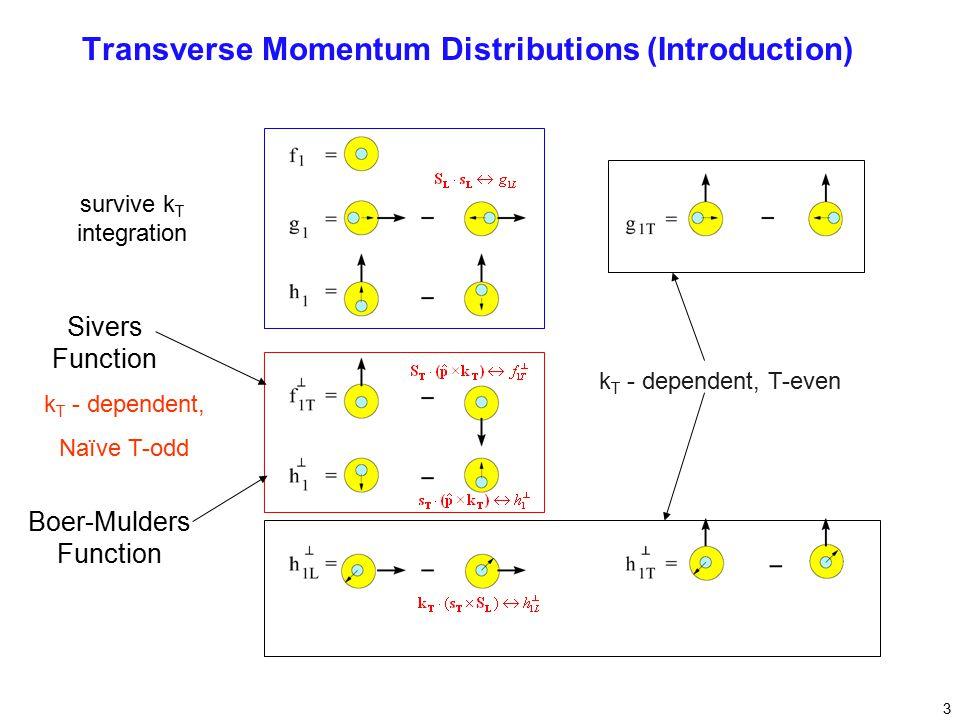 Transverse Momentum Distributions (Introduction) k T - dependent, T-even survive k T integration k T - dependent, Naïve T-odd Boer-Mulders Function Sivers Function 3