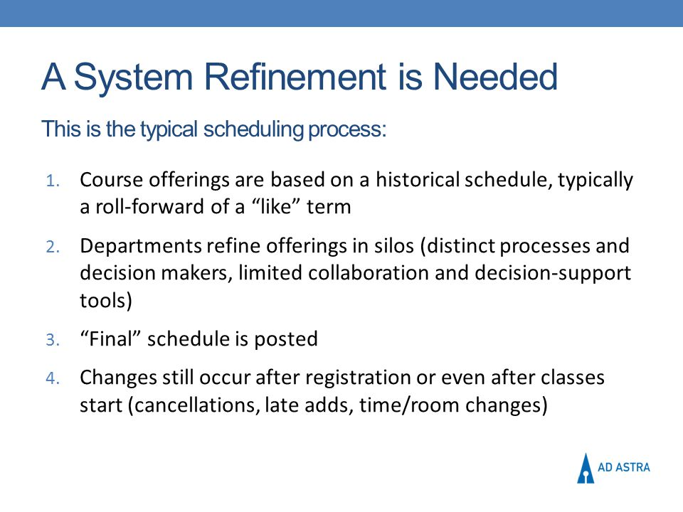 A System Refinement is Needed This is the typical scheduling process: 1. Course offerings are based on a historical schedule, typically a roll-forward