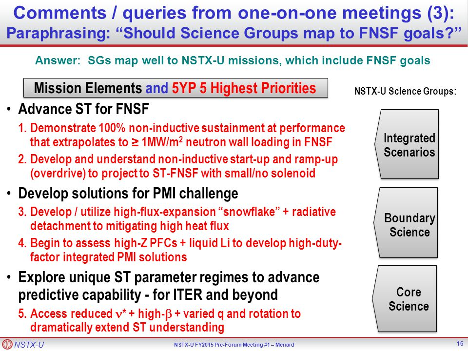 NSTX-U NSTX-U FY2015 Pre-Forum Meeting #1 – Menard Comments / queries from one-on-one meetings (3): Paraphrasing: Should Science Groups map to FNSF goals? Advance ST for FNSF 1.Demonstrate 100% non-inductive sustainment at performance that extrapolates to ≥ 1MW/m 2 neutron wall loading in FNSF 2.Develop and understand non-inductive start-up and ramp-up (overdrive) to project to ST-FNSF with small/no solenoid Develop solutions for PMI challenge 3.Develop / utilize high-flux-expansion snowflake + radiative detachment to mitigating high heat flux 4.Begin to assess high-Z PFCs + liquid Li to develop high-duty- factor integrated PMI solutions Explore unique ST parameter regimes to advance predictive capability - for ITER and beyond 5.Access reduced * + high-  + varied q and rotation to dramatically extend ST understanding Mission Elements and 5YP 5 Highest Priorities 16 Integrated Scenarios Core Science Boundary Science Answer: SGs map well to NSTX-U missions, which include FNSF goals NSTX-U Science Groups: