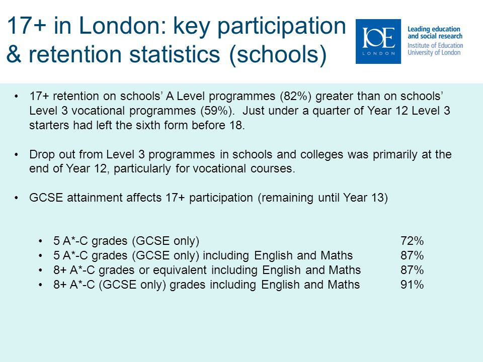 17+ in London: key participation & retention statistics (schools) 17+ retention on schools' A Level programmes (82%) greater than on schools' Level 3 vocational programmes (59%).