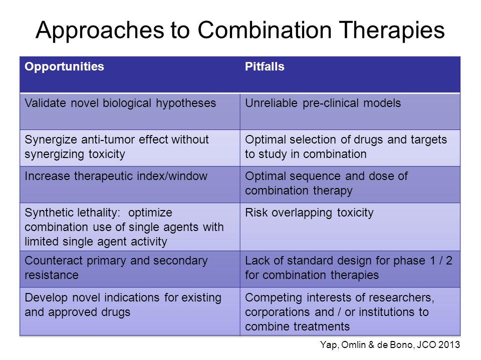 Approaches to Combination Therapies Yap, Omlin & de Bono, JCO 2013