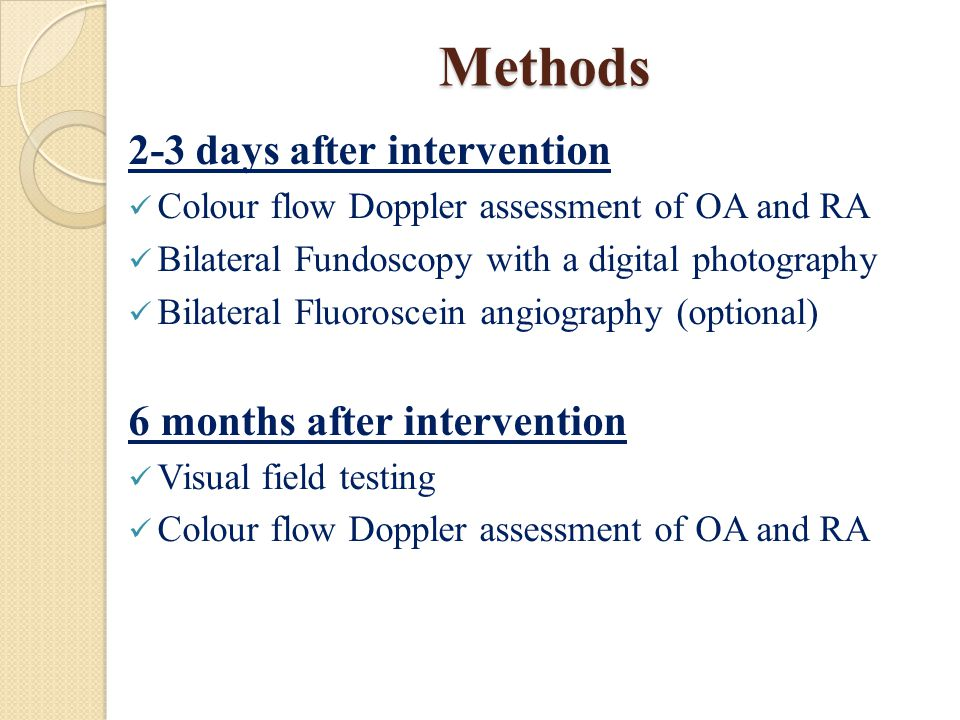 2-3 days after intervention Colour flow Doppler assessment of OA and RA Bilateral Fundoscopy with a digital photography Bilateral Fluoroscein angiography (optional) 6 months after intervention Visual field testing Colour flow Doppler assessment of OA and RA Methods