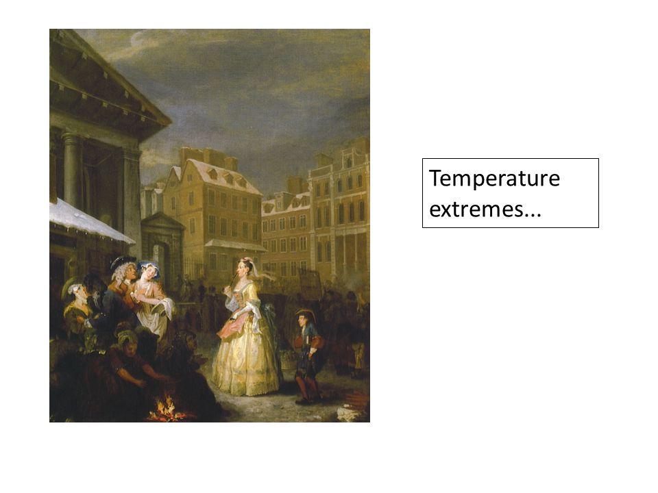 Temperature extremes...