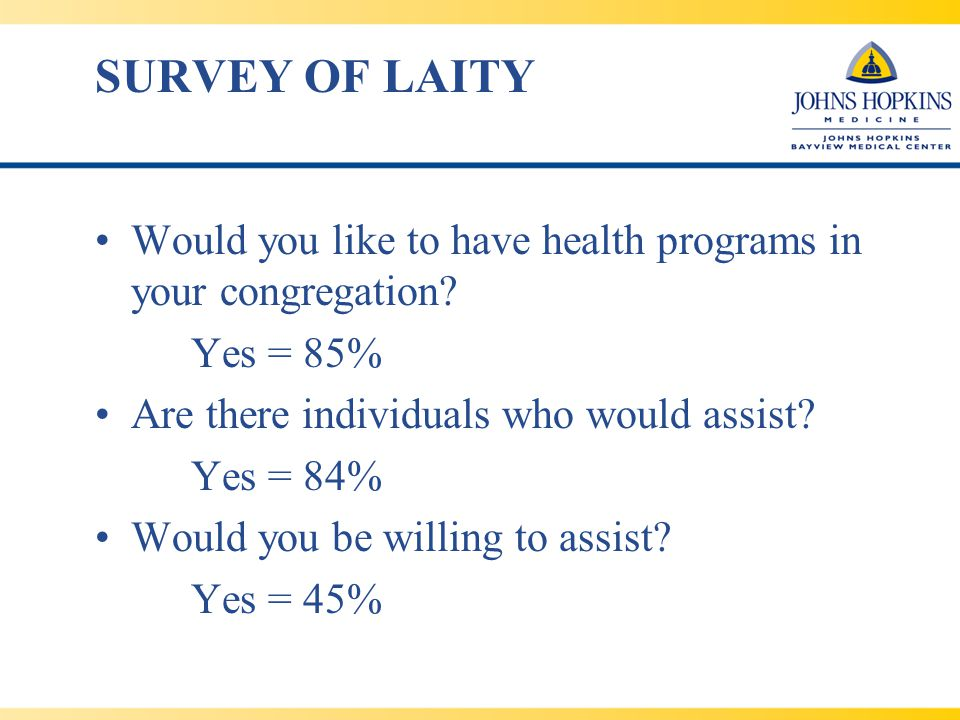 SURVEY OF LAITY Would you like to have health programs in your congregation.