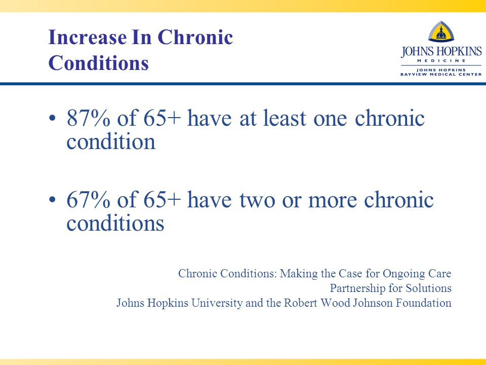 Increase In Chronic Conditions 87% of 65+ have at least one chronic condition 67% of 65+ have two or more chronic conditions Chronic Conditions: Making the Case for Ongoing Care Partnership for Solutions Johns Hopkins University and the Robert Wood Johnson Foundation