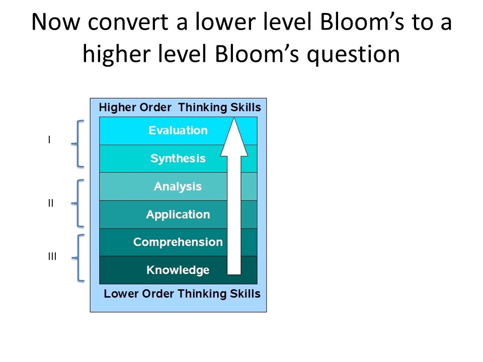 Now convert a lower level Bloom's to a higher level Bloom's question II I III