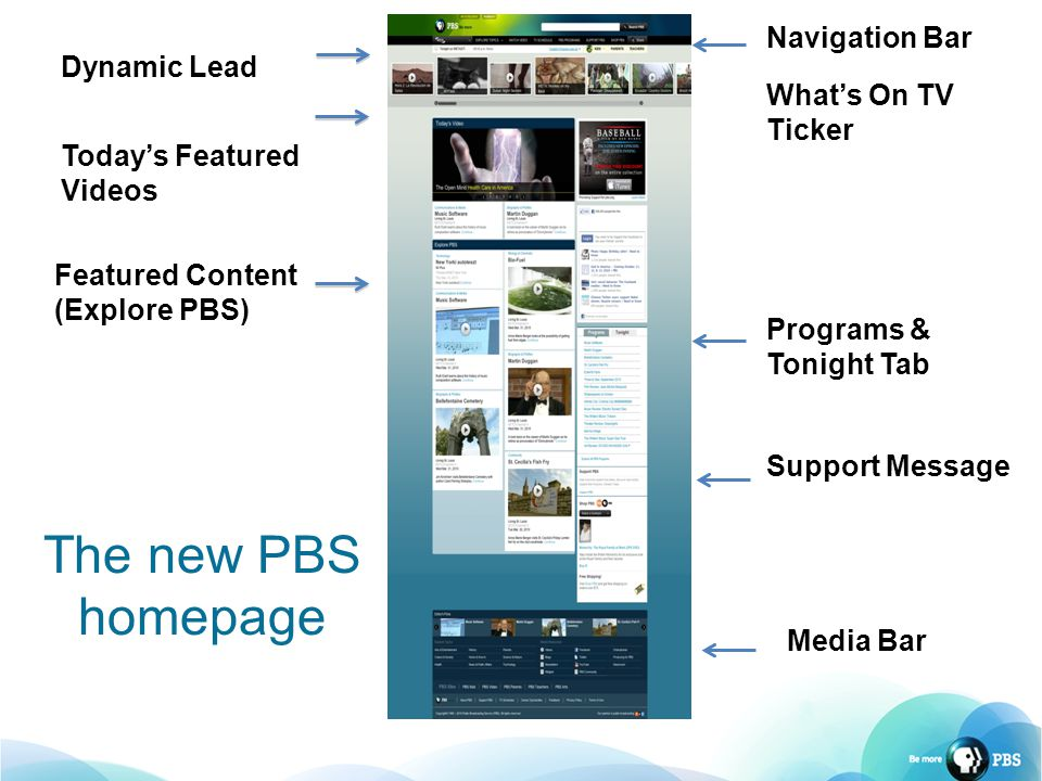 Dynamic Lead Today's Featured Videos Featured Content (Explore PBS) Media Bar What's On TV Ticker Support Message Programs & Tonight Tab Navigation Ba