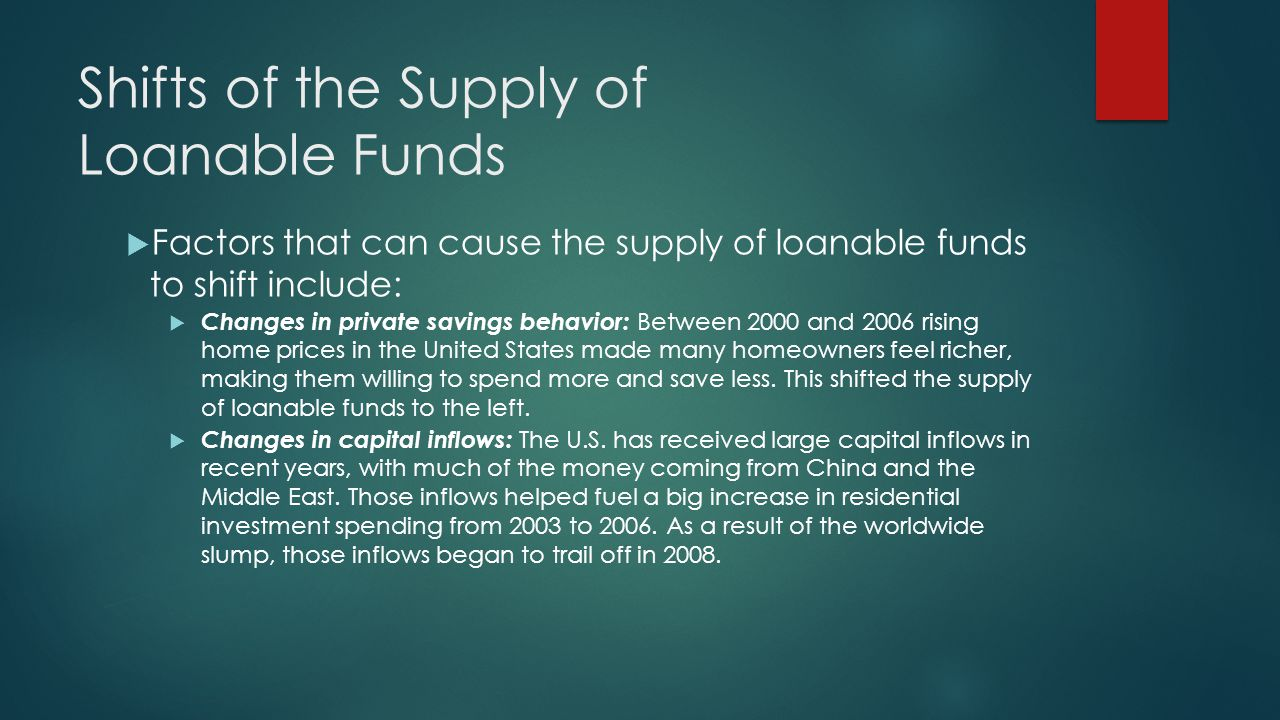 Shifts of the Supply of Loanable Funds  Factors that can cause the supply of loanable funds to shift include:  Changes in private savings behavior: Between 2000 and 2006 rising home prices in the United States made many homeowners feel richer, making them willing to spend more and save less.