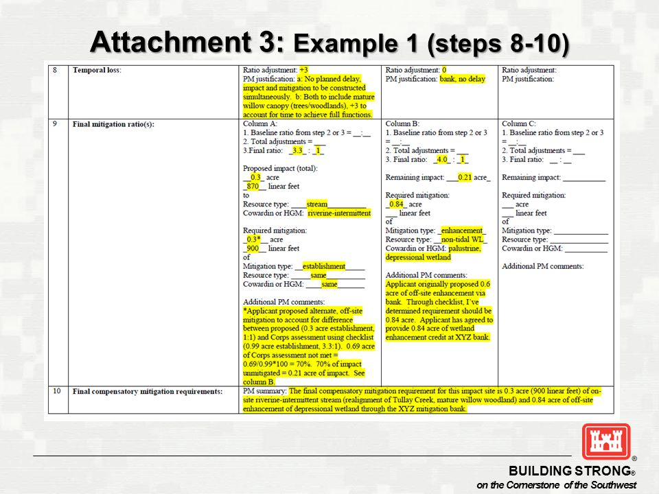 BUILDING STRONG ® on the Cornerstone of the Southwest Attachment 3: Example 1 (steps 8-10)