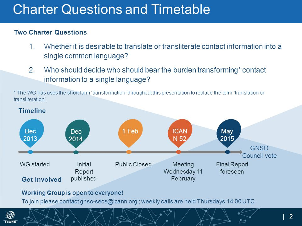 | 2 Charter Questions and Timetable Two Charter Questions 1.