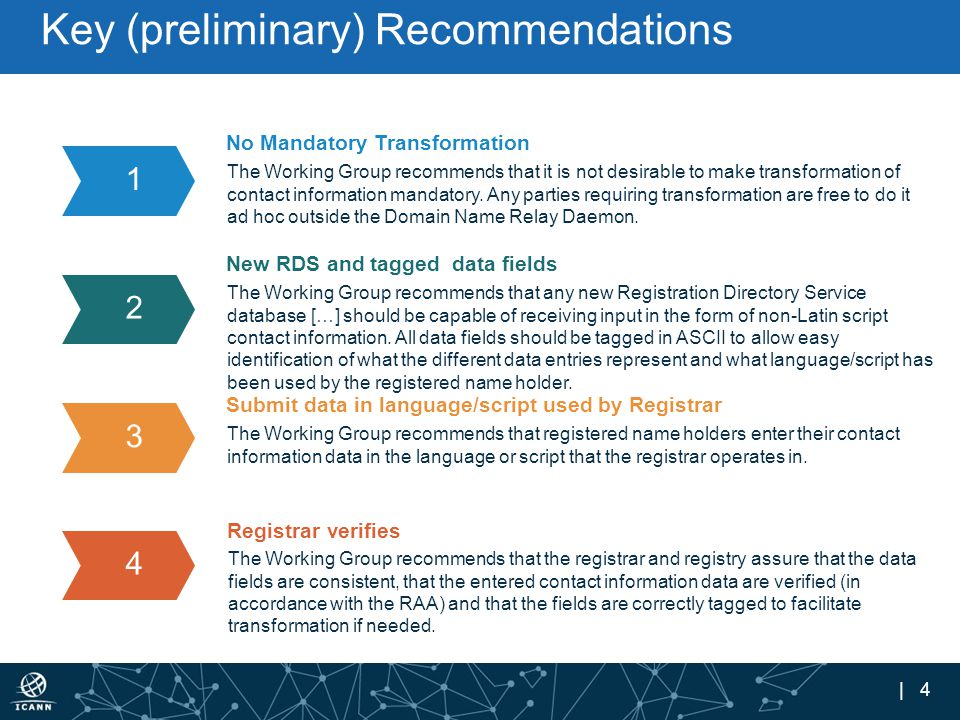 | 4 Key (preliminary) Recommendations No Mandatory Transformation The Working Group recommends that it is not desirable to make transformation of contact information mandatory.