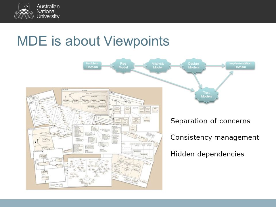 MDE is about Viewpoints Test Models Design Model Problem Domain Implementation Domain Req Model Design Models Analysis Model Test Models Separation of concerns Consistency management Hidden dependencies