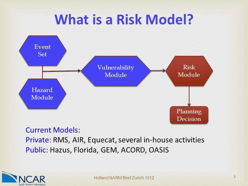 Holland NARM Brief Zurich 1012 3 What is a Risk Model? Event Set Hazard Module Vulnerability Module Risk Module Planning Decision Current Models: Priv