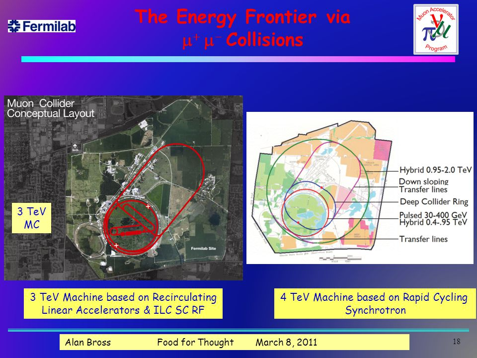 The Energy Frontier via      Collisions 18 Alan Bross Food for Thought March 8, 2011 3 TeV MC 3 TeV Machine based on Recirculating Linear Accelerators & ILC SC RF 4 TeV Machine based on Rapid Cycling Synchrotron