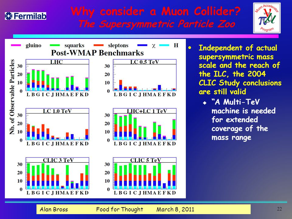 Why consider a Muon Collider.