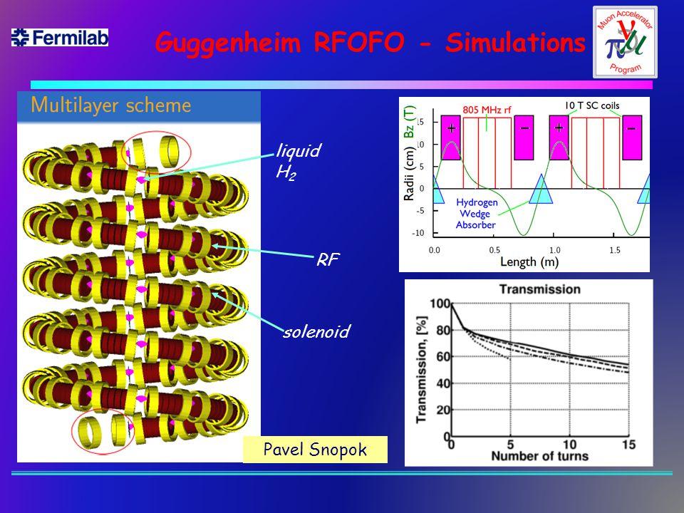 Guggenheim RFOFO - Simulations RF liquid H 2 solenoid Pavel Snopok