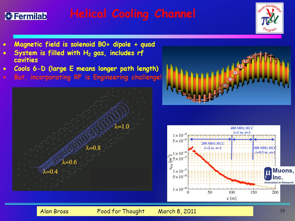 Helical Cooling Channel  Magnetic field is solenoid B0+ dipole + quad  System is filled with H 2 gas, includes rf cavities  Cools 6-D (large E means longer path length)  But, incorporating RF is Engineering challenge.