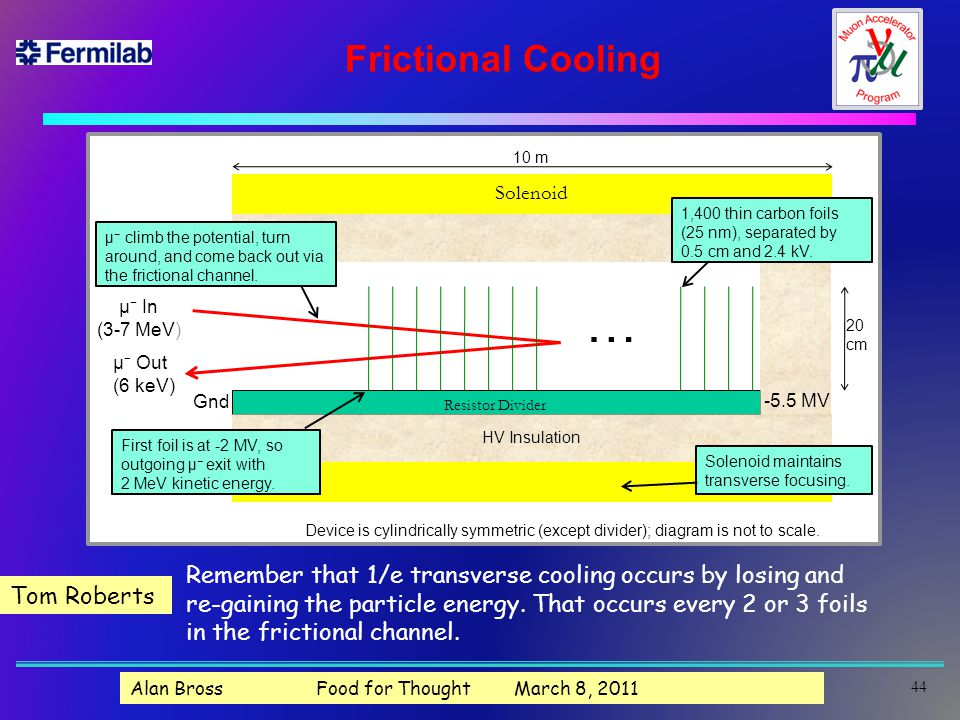 Remember that 1/e transverse cooling occurs by losing and re-gaining the particle energy.