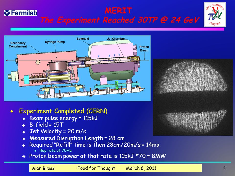 MERIT The Experiment Reached 30TP @ 24 GeV  Experiment Completed (CERN) u Beam pulse energy = 115kJ u B-field = 15T u Jet Velocity = 20 m/s u Measured Disruption Length = 28 cm u Required Refill time is then 28cm/20m/s = 14ms  Rep rate of 70Hz  Proton beam power at that rate is 115kJ *70 = 8MW 51 Alan Bross Food for Thought March 8, 2011