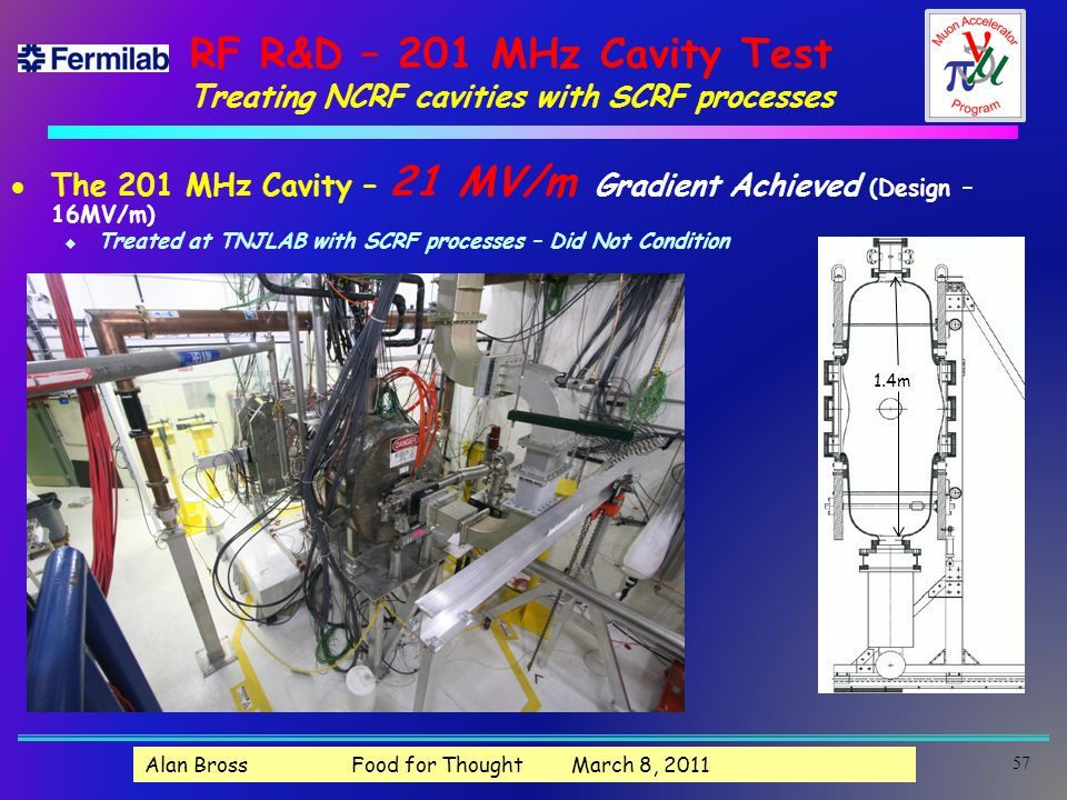 RF R&D – 201 MHz Cavity Test Treating NCRF cavities with SCRF processes  The 201 MHz Cavity – 21 MV/m Gradient Achieved (Design – 16MV/m) u Treated at TNJLAB with SCRF processes – Did Not Condition 57 1.4m Alan Bross Food for Thought March 8, 2011