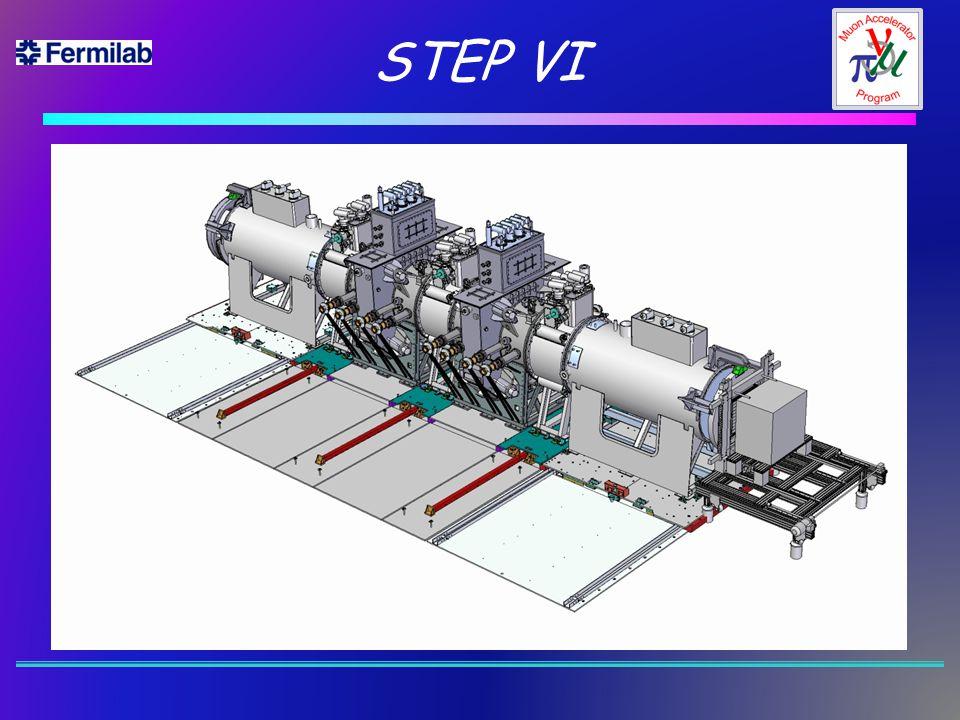 STEP VI
