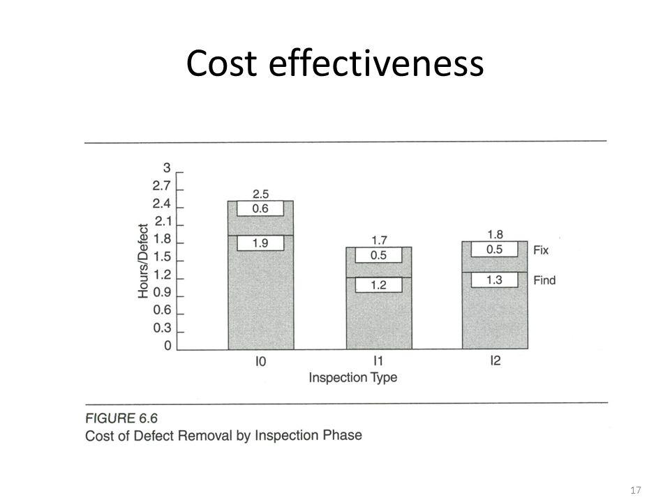 17 Cost effectiveness
