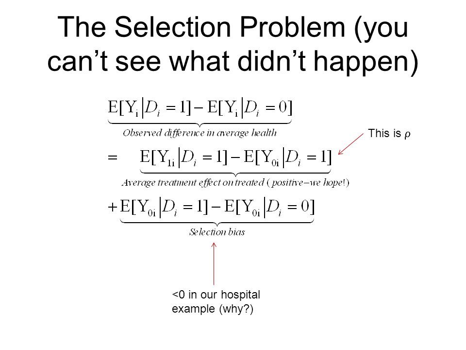 The Selection Problem (you can't see what didn't happen) <0 in our hospital example (why?) This is 