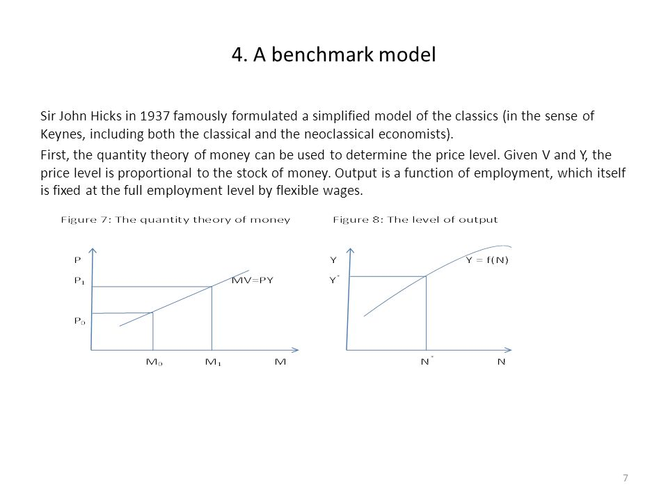 4. A benchmark model Sir John Hicks in 1937 famously formulated a simplified model of the classics (in the sense of Keynes, including both the classic