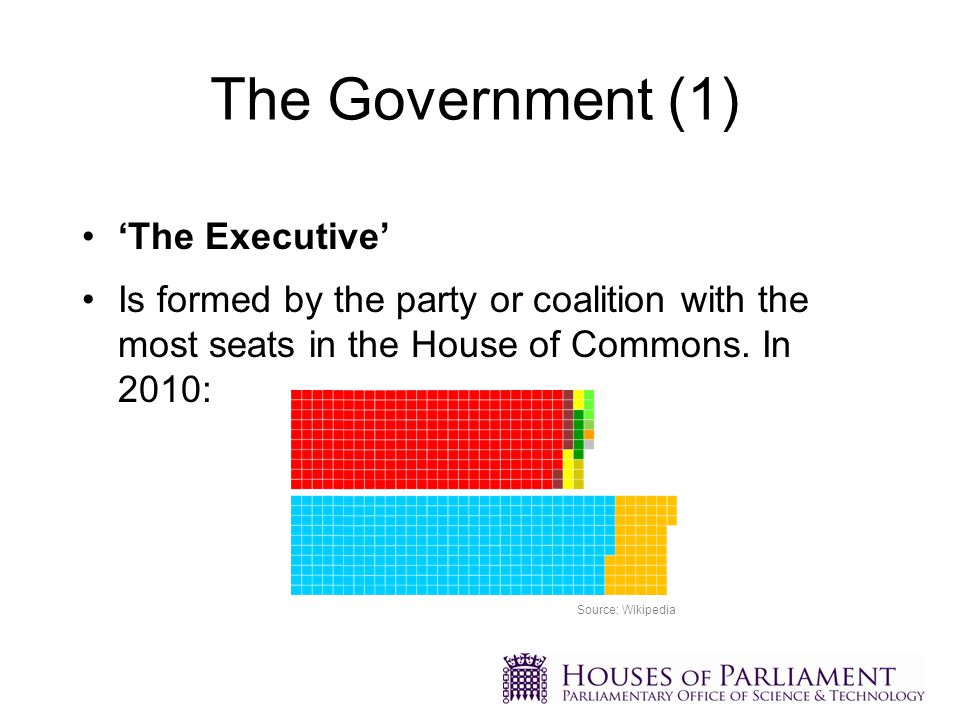 The Prime Minister appoints Government Ministers (~120) from Commons and Lords Key elements of government: –Developing and implementing policy –Drafting legislation The Government (2)