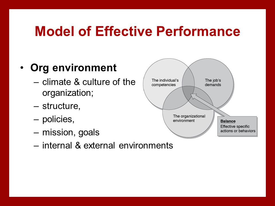 Model of Effective Performance Org environment –climate & culture of the organization; –structure, –policies, –mission, goals –internal & external environments