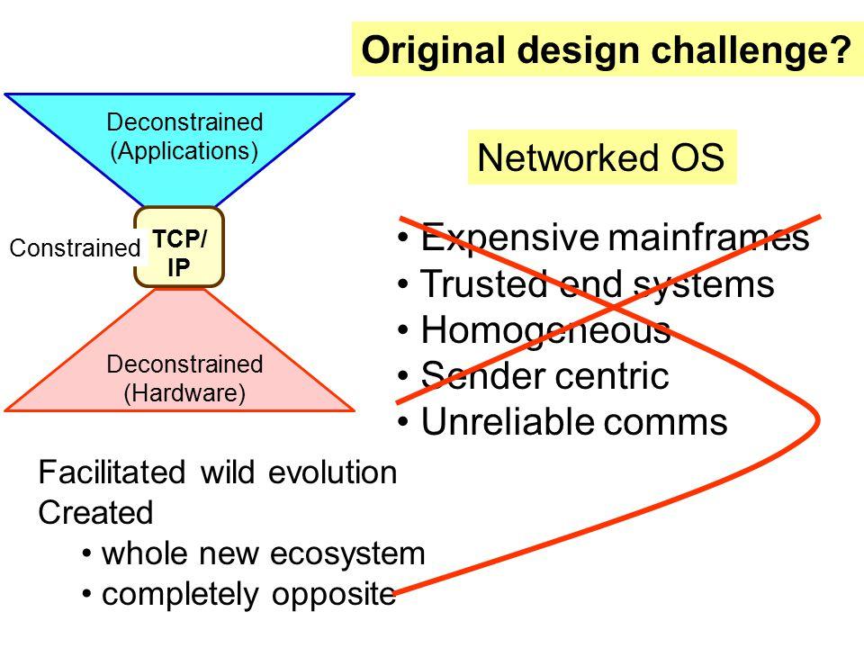 Original design challenge.